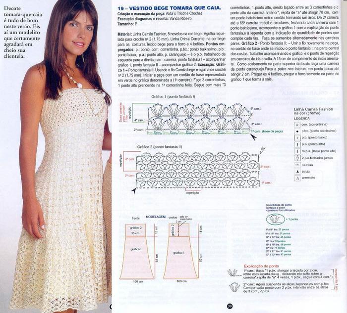 Серия сообщений. платья, сарафаны(крючком)