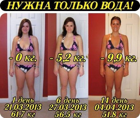 эффективная диета для похудения на 10 кг
