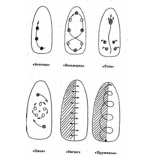 Как сделать красивый рисунок на ногтях в домашних условиях иголкой