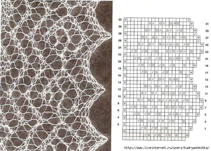 Узоры для паутинок с схемами