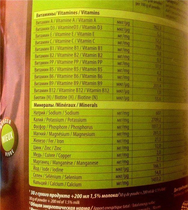 Какие витамины в энерджи диет