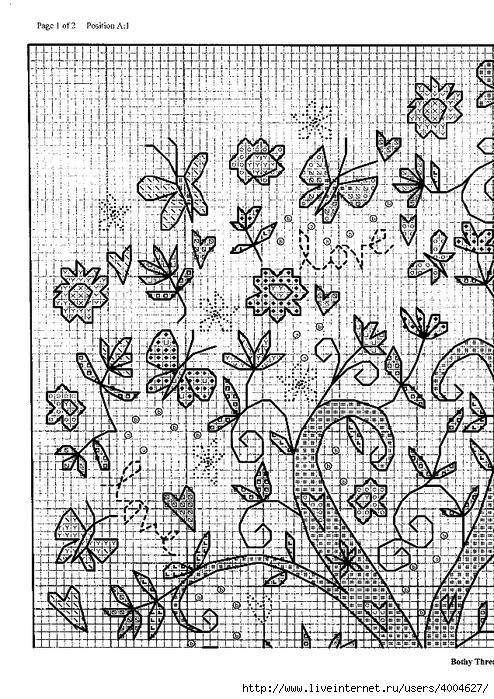 Something for me: amongst the foxgloves. Bothy threads. Закончила.
