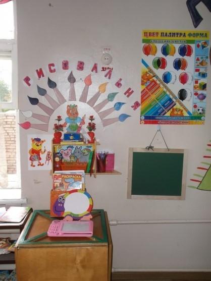 Оформление приемной комнаты для детского сада своими руками 741