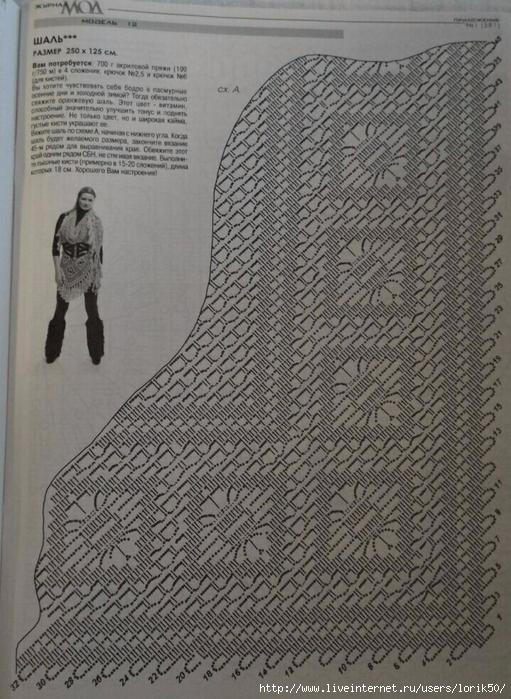 простые схемы вязания шали спицами