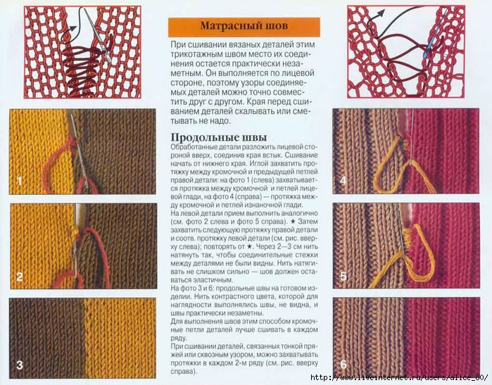 Соединение деталей вязаного изделия, трикотажные швы ...