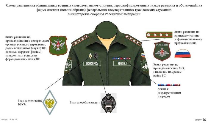 формы одежды офисной военной фото
