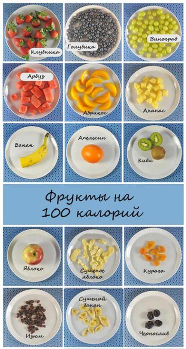 100 калорий3 (372x700, 328Kb)