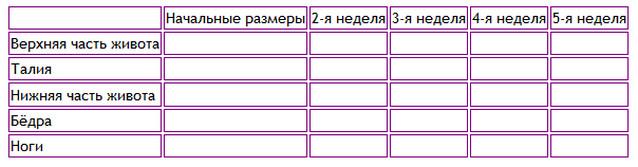 Таблицы Похудения По Неделям.