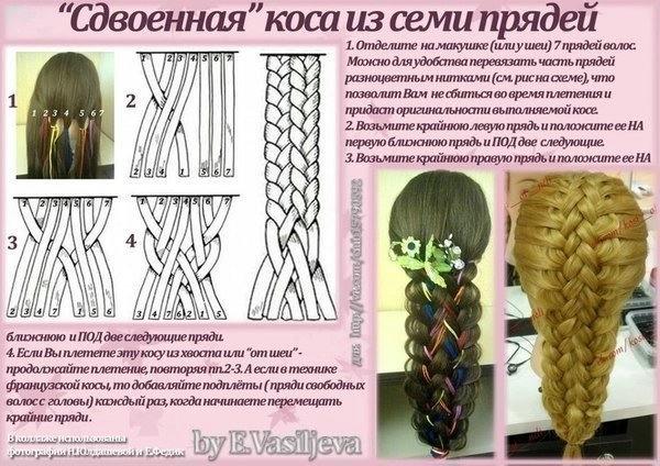 Схема причесок, схемы красивых причесок, схемы плетения кос.