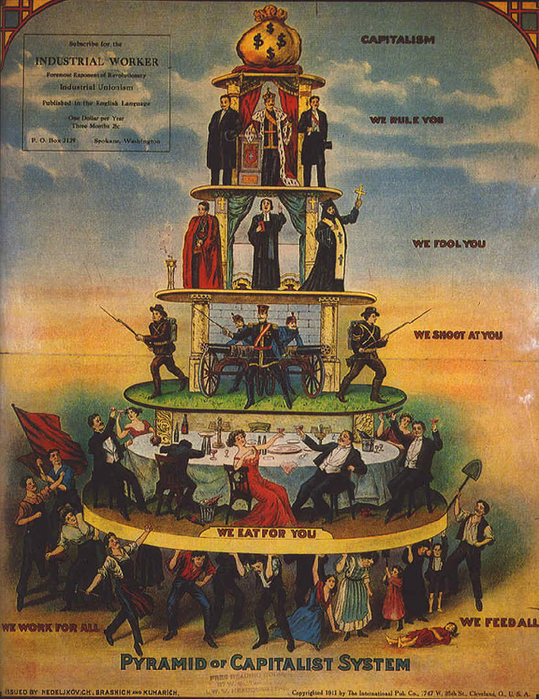 1412836395_Pyramid_of_Capitalist_System (539x700, 765Kb)