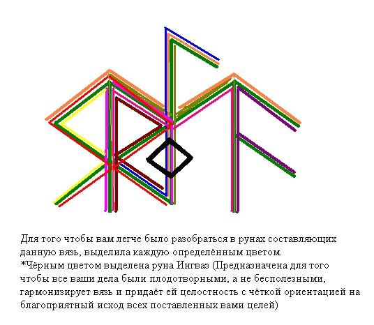 Рунескрипт прорыва в запутанной ситуации