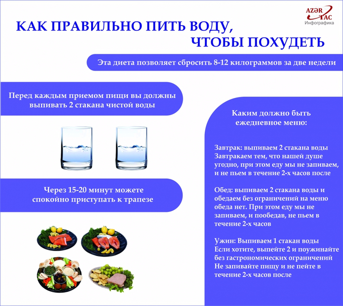 Питье При Водной Диете. Диета для ленивых, или Водная диета