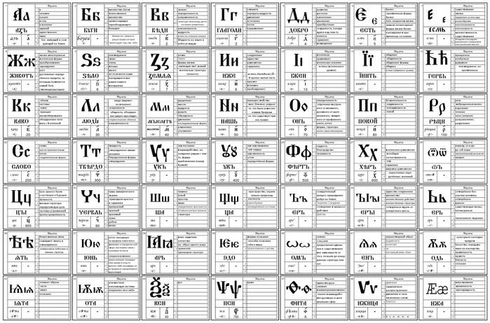 Русская буквица с образами допускаете ошибку