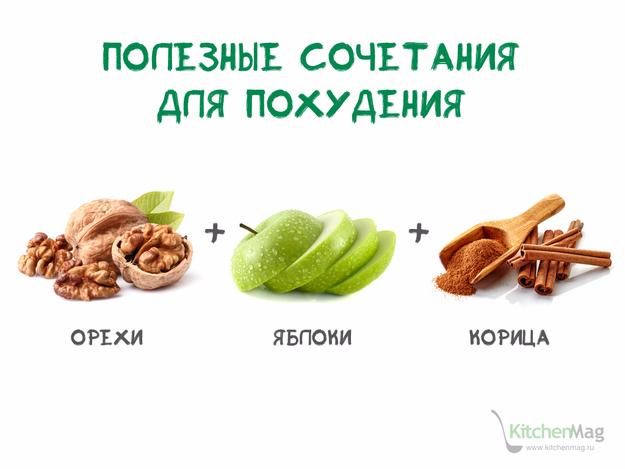Какой Орех Можно На Диете. Орехи при похудении: какие можно есть, а какие нет
