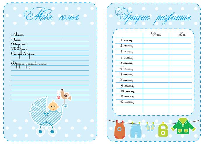 Скрапбукинг для новорожденных - отличное