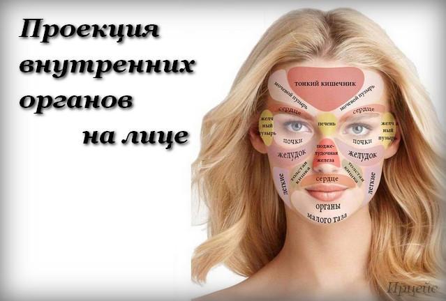 кондиломы на внутренних щеках