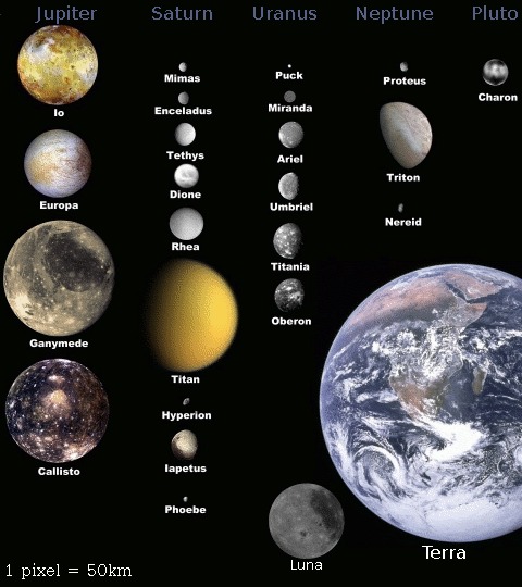 Moons_of_solar_system_small (480x540, 79 Kb)