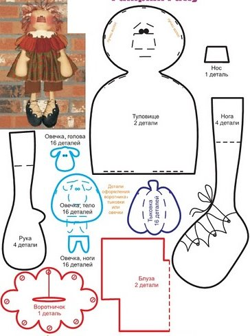 Игрушка, Куклы, Мастер-класс ШитьС': Мастер-класс 2 часть Ткань.