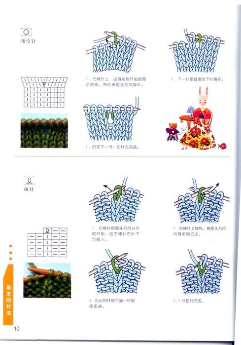 Схемы для спиц рисуем сами.  Программа для расчета вязания.