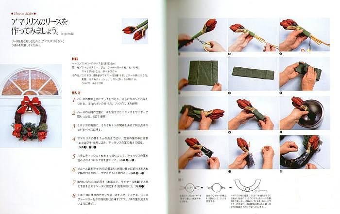 Как сделать новогодний венок своими руками инструкция