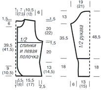 фасоны меховых жилетов: болеро мех купить украина.