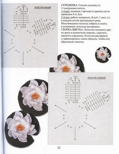 крючком - вязанные цветы, розы и лилия.