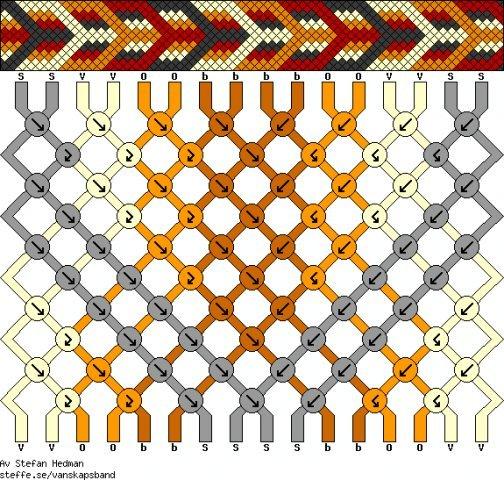 Загружено 75 раз. панно макраме схемы Макраме: схема плетения совушки...