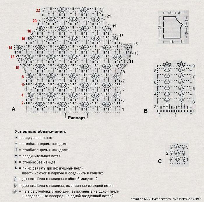 242958 байтДобавлено. схема вязания ажурного жилета крючком.  Mikaktilar.
