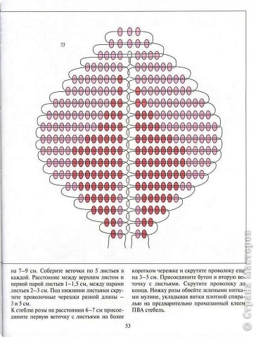 Как сделать большую розу из бисера и показать схему.