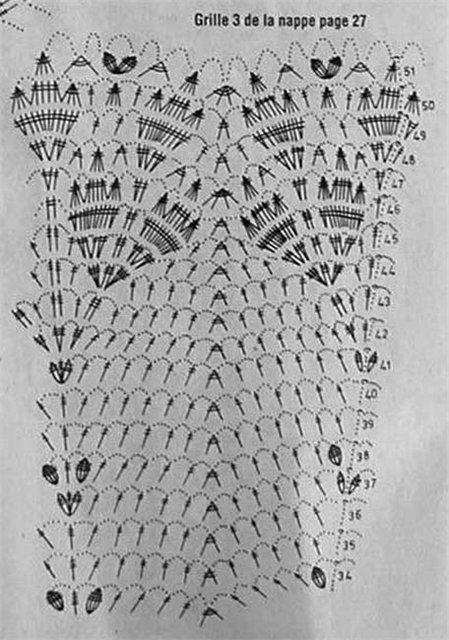 вязание манишки спицами.