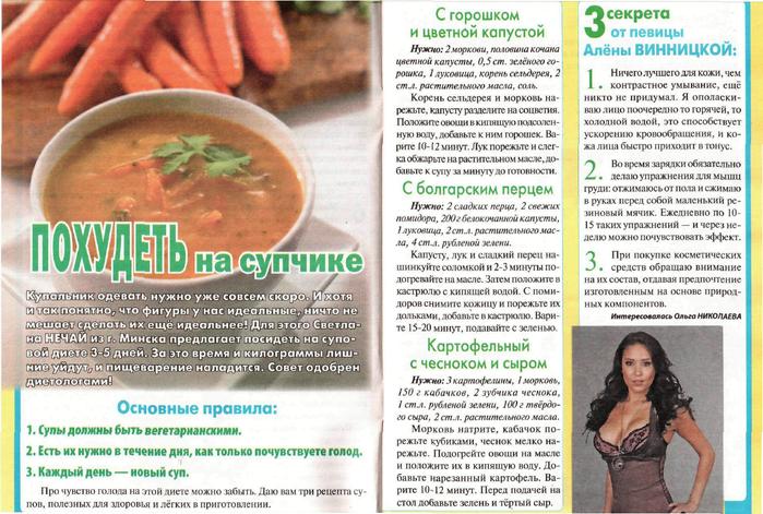 Результаты Картофельной Диеты. Картофельная диета для быстрого похудения: меню, рецепты, отзывы, фото до и после диеты