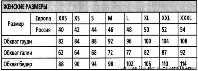 bfb1f50e6cb Таблица размеров женской одежды. Обсуждение на LiveInternet ...