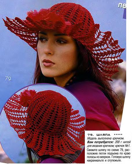 зимняя женские шапки вязанные крючком схема.