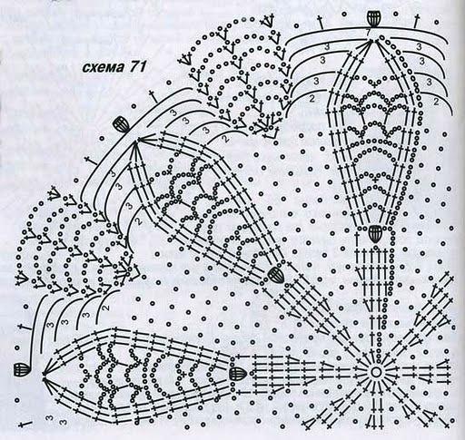 схема вязания детской летней шапки вязание крючком лужайки уроки.