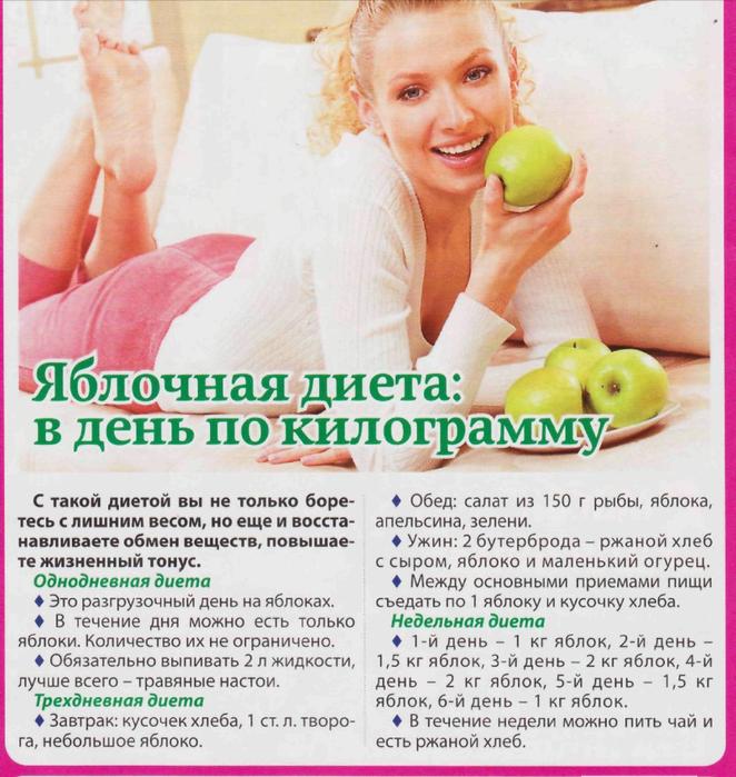 Польза Яблочной Диеты При Похудении. Яблочная диета
