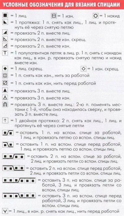 расшифровка обозначений при вязании спицами записи в рубрике
