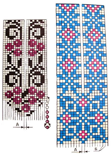 Aug 15, 2012 - Гердан в технике ткачества учимся его изготавливать в домашних условиях. нить для бисероплетения (см...