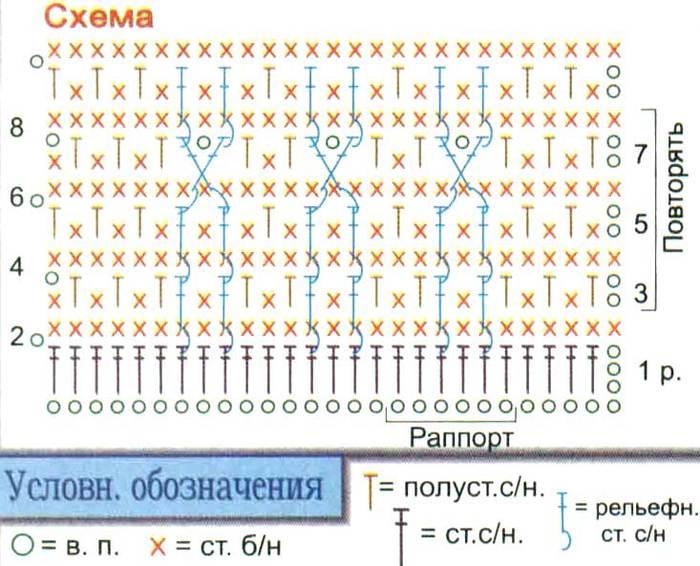 схемы объемного вязания спицами.