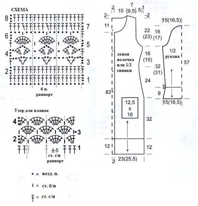 узор для кардигана крючком схема фото пошаговое шестом сезоне