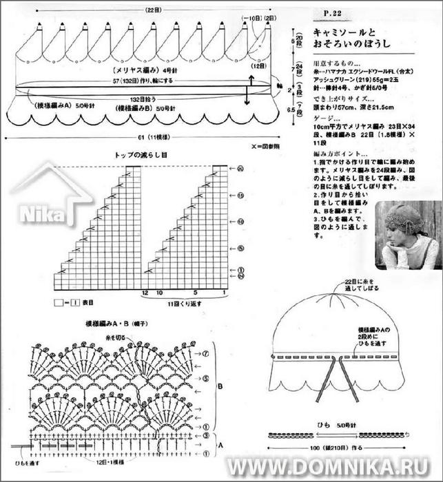 Подробная схема вязание шапки.