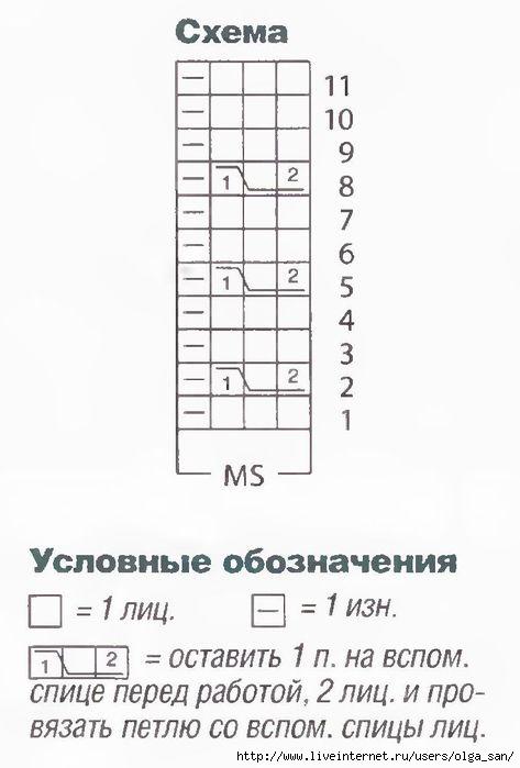 ...7% полиэстера, 200 м/50 г); набор чулочных спиц 2,5; крючок 2.