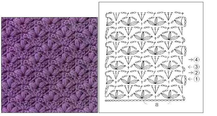 схемы вязания салфеток крючком для начинающих.