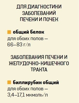 4391866_rasshifrovka_analizov_12 (306x398, 39Kb)