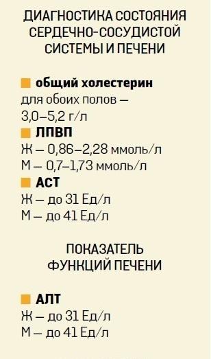 4391866_rasshifrovka_analizov_13 (308x523, 49Kb)