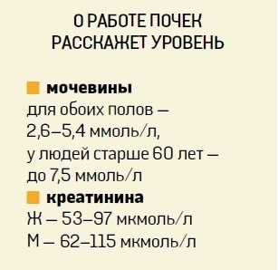 4391866_rasshifrovka_analizov_14 (307x298, 29Kb)