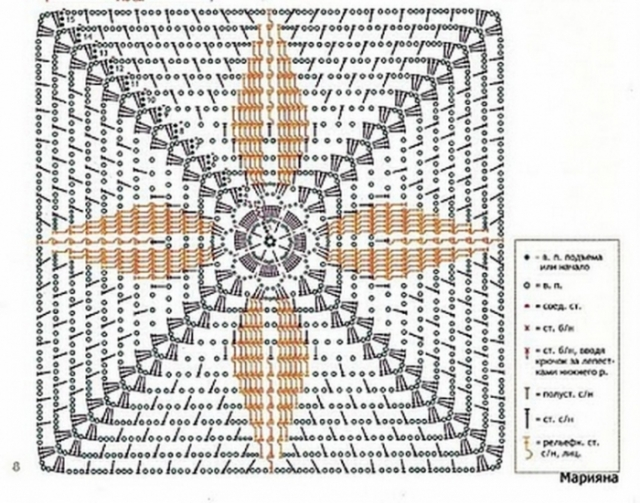 вязание пледов крючком.