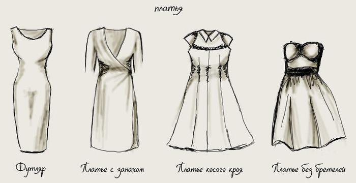Фаворит среди платьев для вашей фигуры.  Асимметричная драпировка создает.