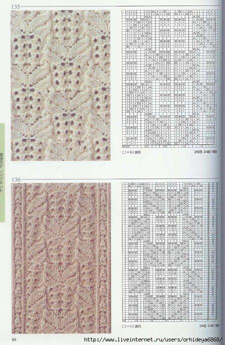 Выбирайте ажурные узоры спицами, вязание узоры, ажурные узоры спицами...
