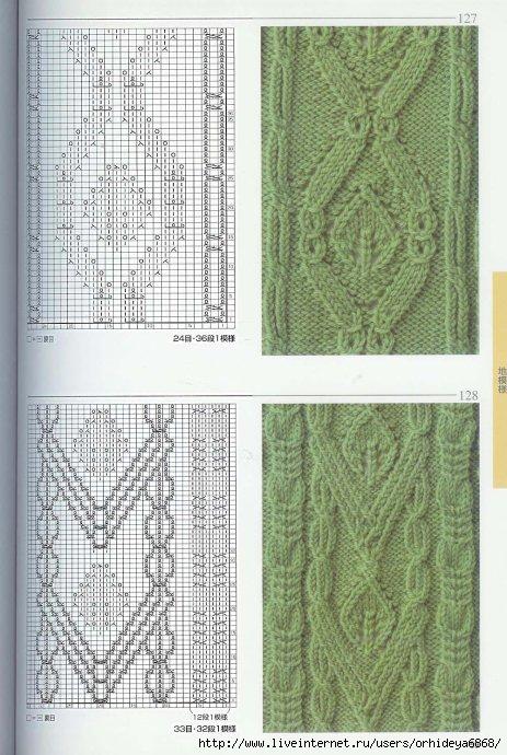 рисунок для вязания спицами для детей.