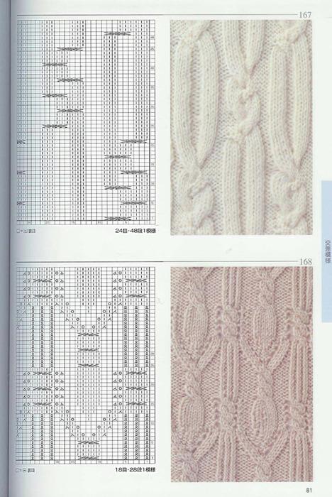Копилка узоров - Спицами: узоры с косами ( араны )